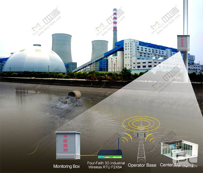 Pollution Monitoring Application