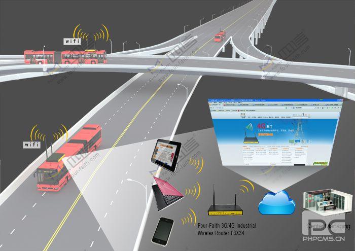 Wifi bus NETWork