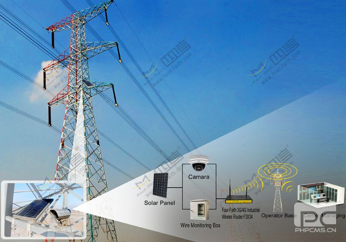 Power Transmission Line Wireless Video on-line Monitoring