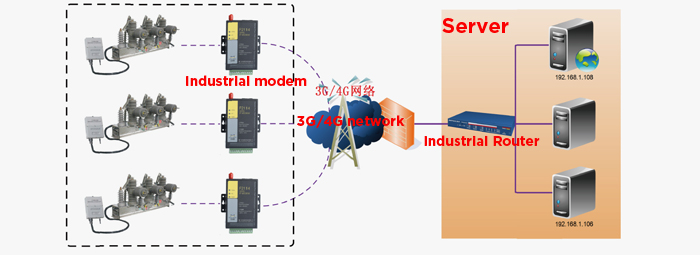 Transmission line fault monitoring application