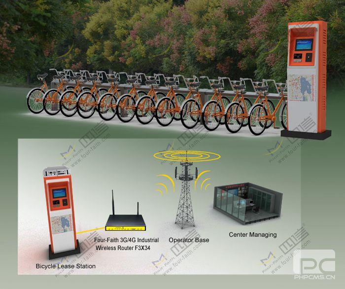 Public bike system wireless networking application