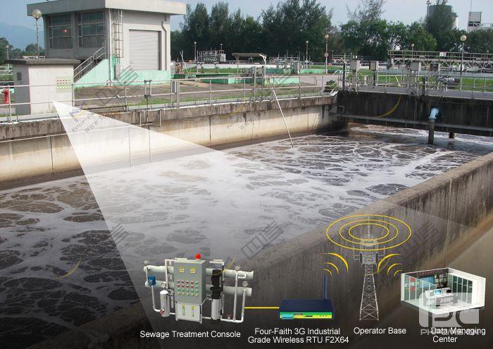 Sewage Monitoring System