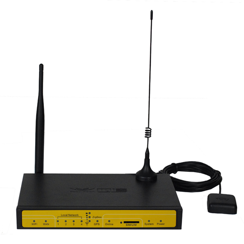 F7134 GPS+GPRS WIFI ROUTER