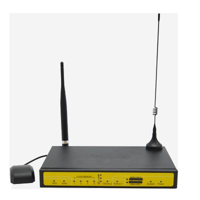 F7X46 GPS+Dual-SIM WIFI Router