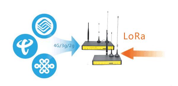 F8926-L Series IOT LoRa Router