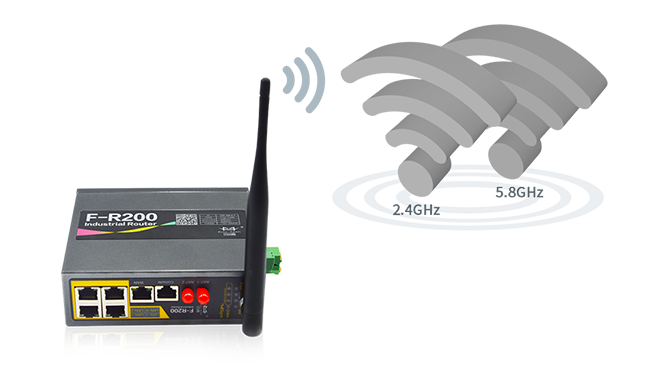 2.4GHz, 5.8GHz dual-band WIFI