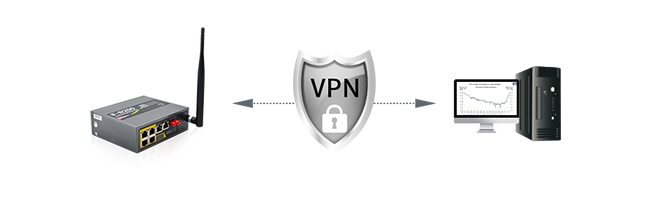Offer more VPN safety application schemes